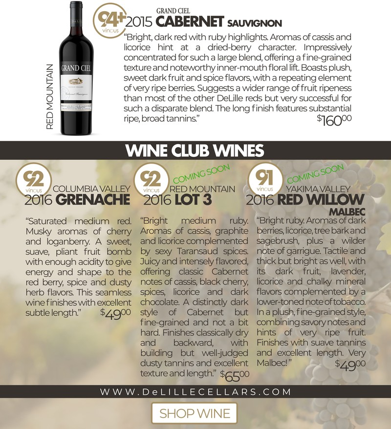 Wine Club Wines Scores