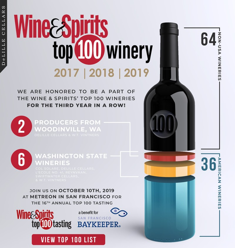 DeLille Cellars Honored to be Wine & Spirits Top 100 Winery for Three Years in a Row!